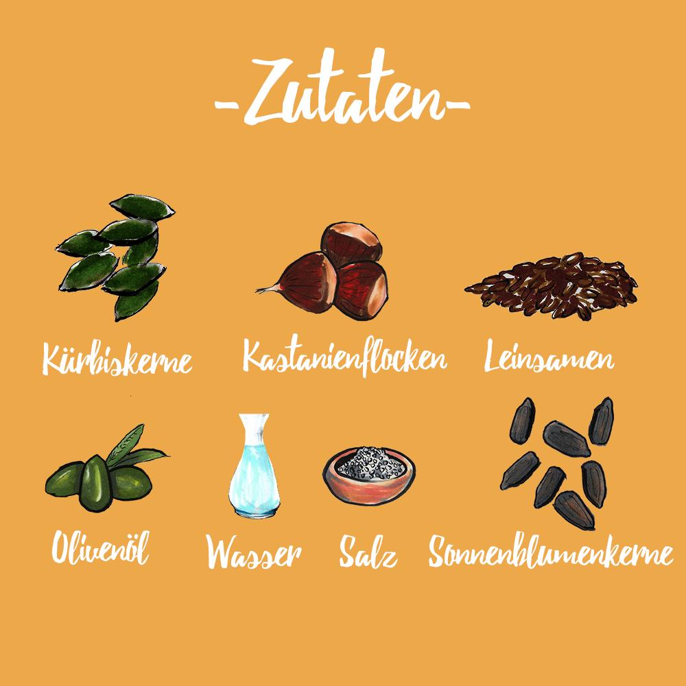 eat Knäckebrot Kürbis