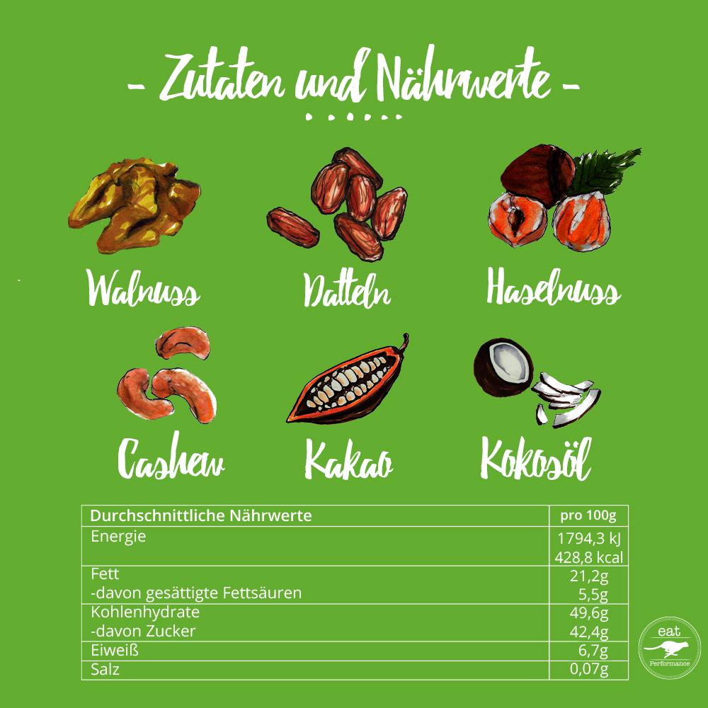 eat Riegel Nussknacker