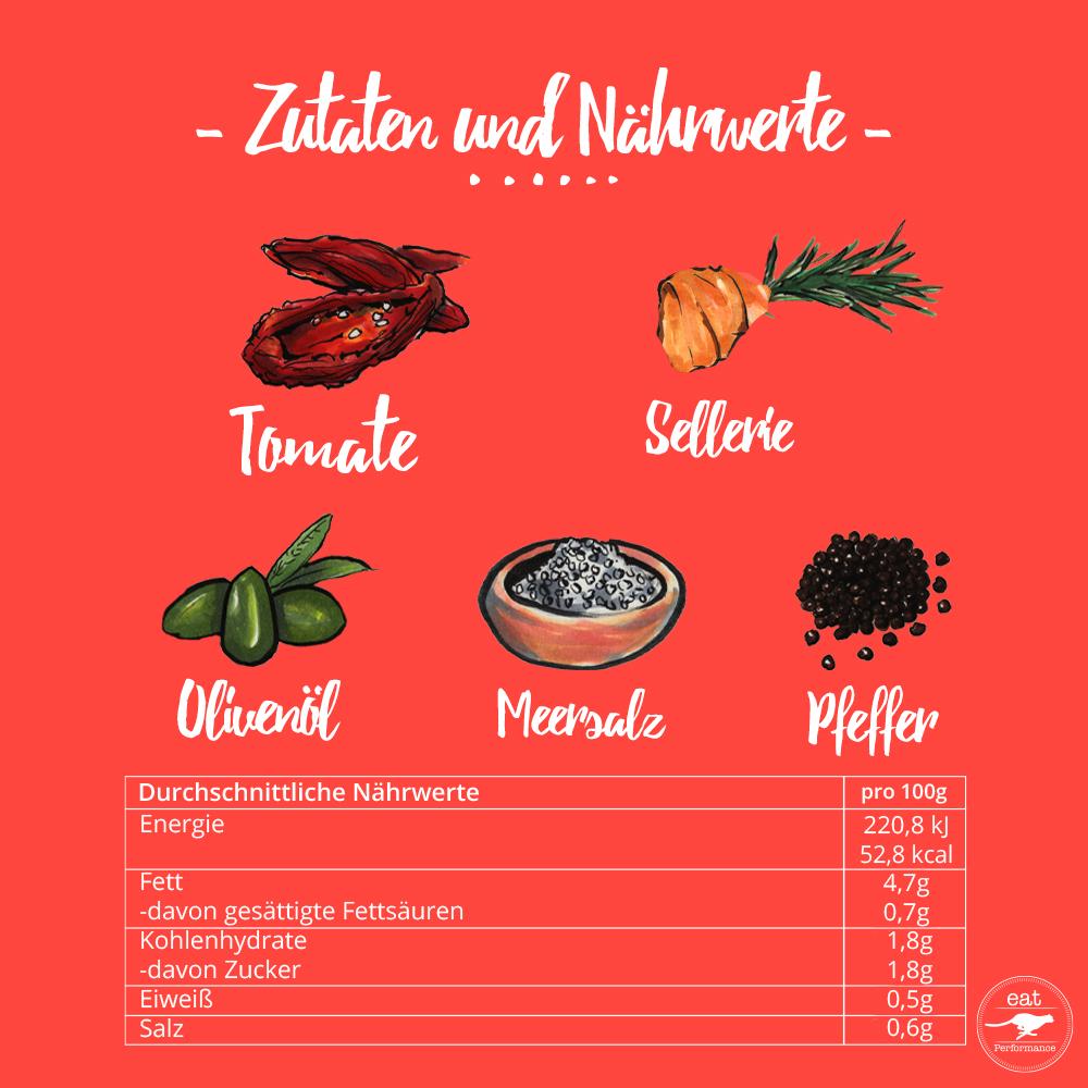 eat Suppe Gazpacho (kalte Suppe)